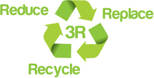 reduce-replace-recycle